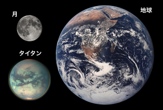 Titan_Earth_Moon_Comparison.png